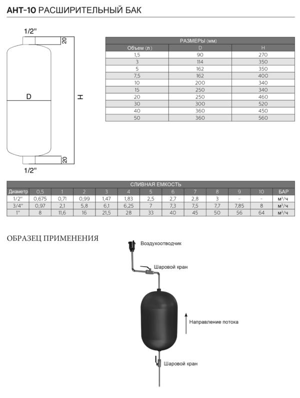 Расширительный бак АНТ-10