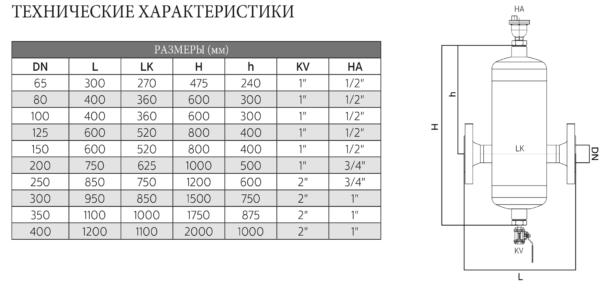 Сепаратор пара, воздушный сепаратора - технические характеристики