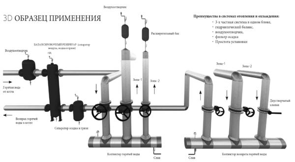 Сепаратор пара, воздушный сепаратора - вариант применения