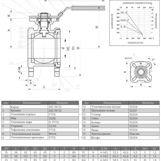 MV-14-shema-monoblochniy-flanceviy-klapan