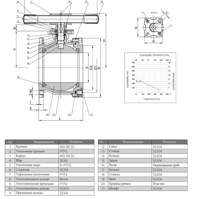 MV-14-tablitca-monoblochniy-flanceviy-klapan