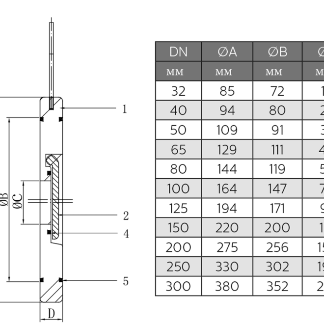 obratniy-klapan--shrma-CV-35