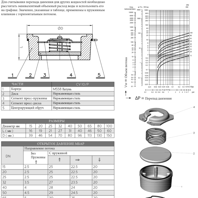 Схема-межфланцевого-обратного-клапана-латунного-CV-10P