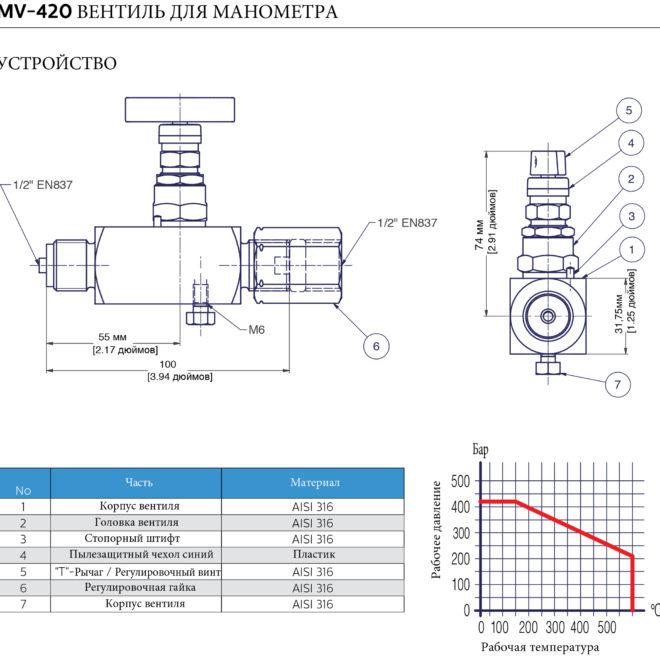 shema-ventil-monometra-MV-420