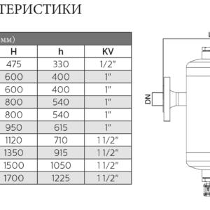 Сепаратор осадков и грязи пример применения